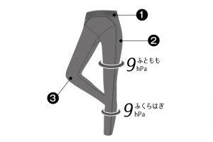 フィットネス 杢成型タイツ 10分丈説明画像:アツギのスポーツインナークリアビューティアクティブ